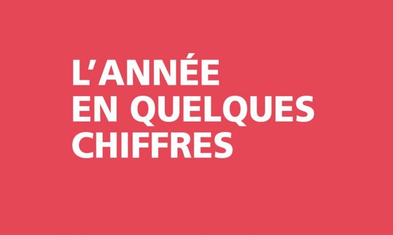 L'ANNEE